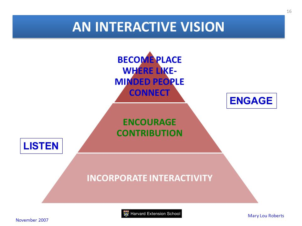 Mary Lou Roberts November AN INTERACTIVE VISION BECOME PLACE WHERE LIKE- MINDED PEOPLE CONNECT ENCOURAGE CONTRIBUTION INCORPORATE INTERACTIVITY LISTEN ENGAGE