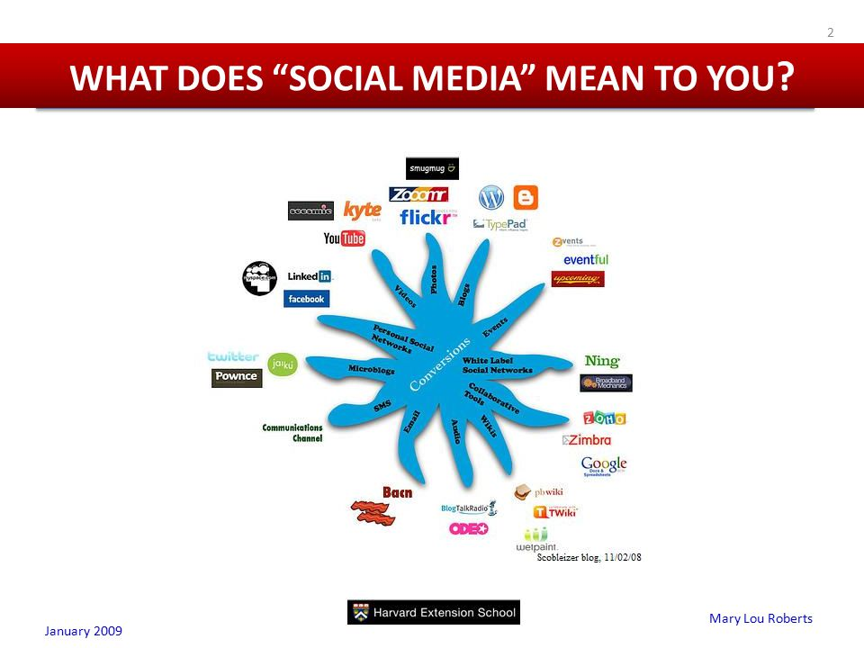 Mary Lou Roberts WHAT DOES SOCIAL MEDIA MEAN TO YOU January