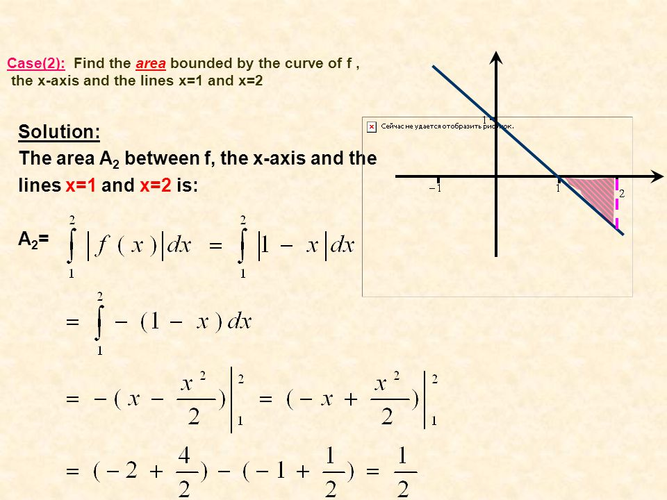 Case(2): Find the area bounded by the curve of f, the x-axis and the lines x=1 and x=2 Solution: The area A 2 between f, the x-axis and the lines x=1 and x=2 is: A2=A2=