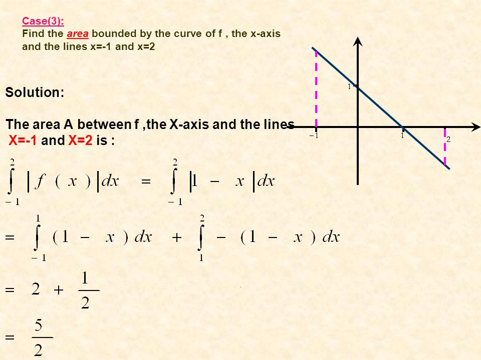 Solution: The area A between f,the X-axis and the lines X=-1 and X=2 is : Case(3): Find the area bounded by the curve of f, the x-axis and the lines x=-1 and x=2