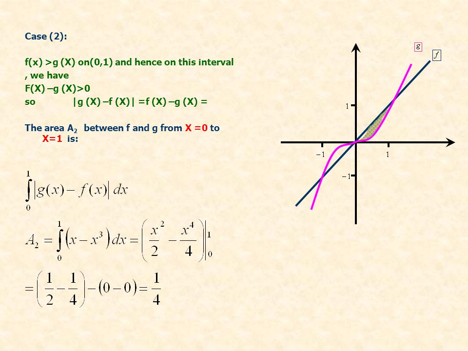 Case (2): f(x) >g (X) on(0,1) and hence on this interval, we have F(X) –g (X)>0 so |g (X) –f (X)| =f (X) –g (X) = The area A 2 between f and g from X =0 to X=1 is: