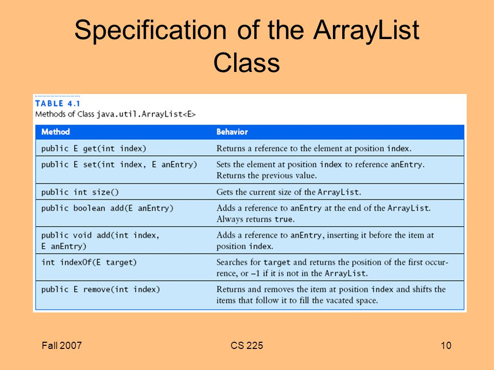 Fall 2007CS Specification of the ArrayList Class