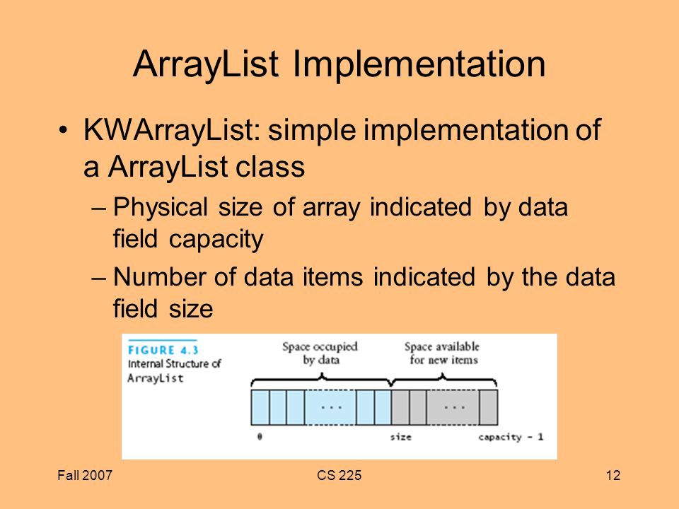 Fall 2007CS ArrayList Implementation KWArrayList: simple implementation of a ArrayList class –Physical size of array indicated by data field capacity –Number of data items indicated by the data field size