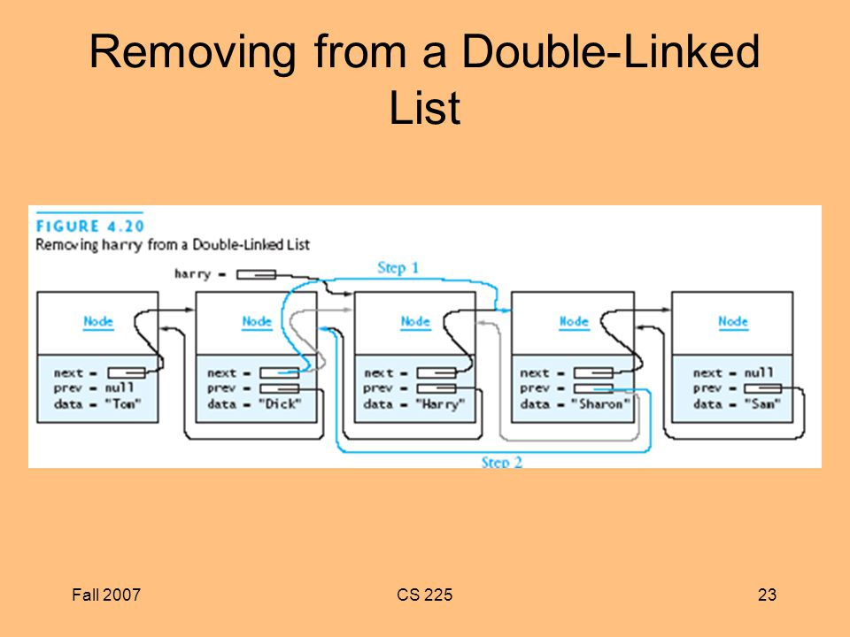 Fall 2007CS Removing from a Double-Linked List