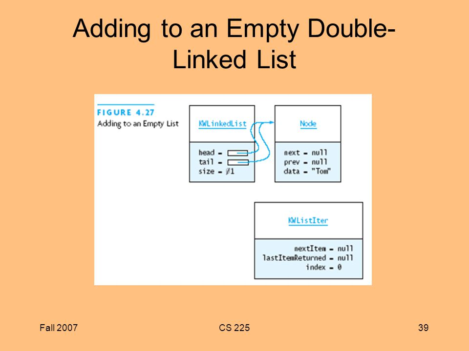 Fall 2007CS Adding to an Empty Double- Linked List