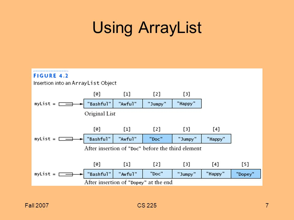 Fall 2007CS 2257 Using ArrayList