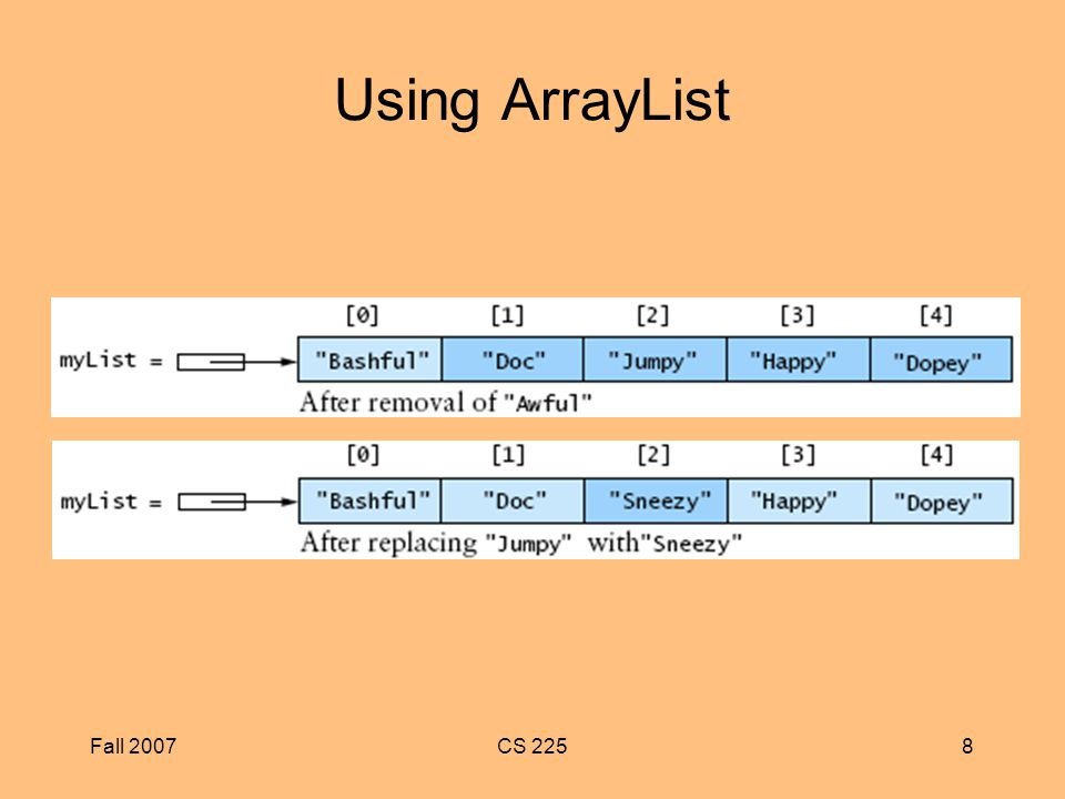 Fall 2007CS 2258 Using ArrayList