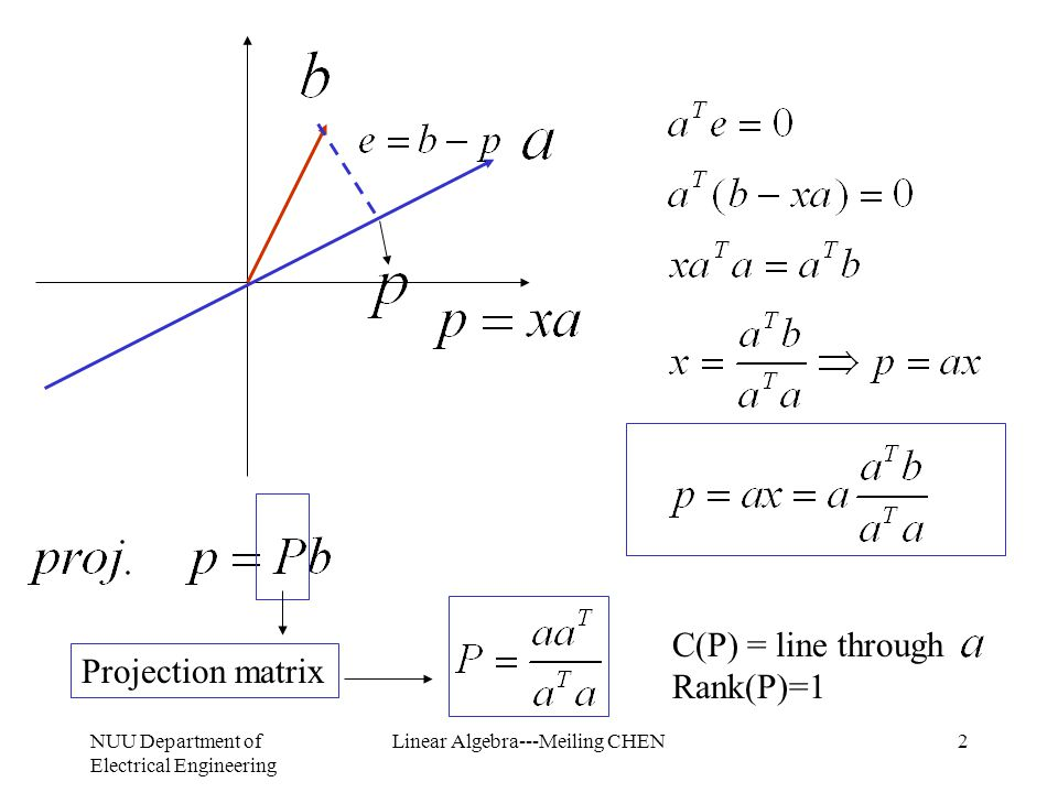 vector projection formula proof