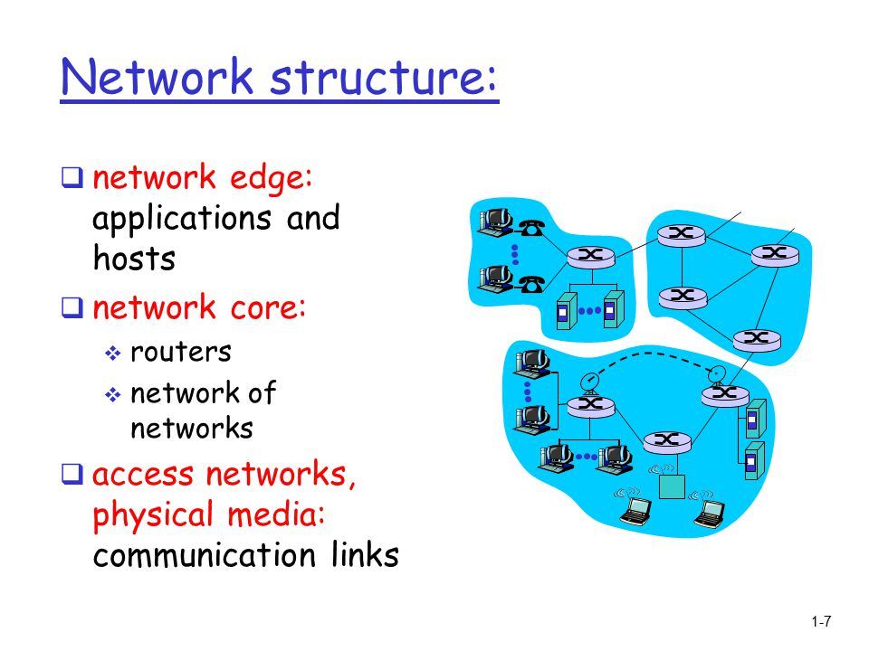 1-1 Foundation Objectives: 1 1 What's the Internet? 1 2 Network edge