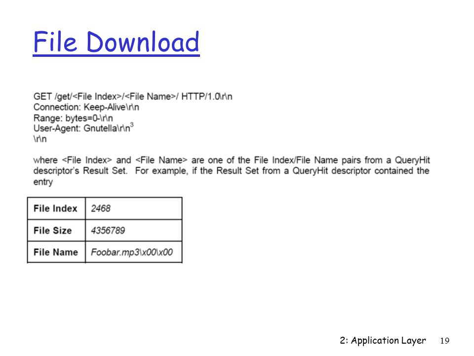 2: Application Layer19 File Download