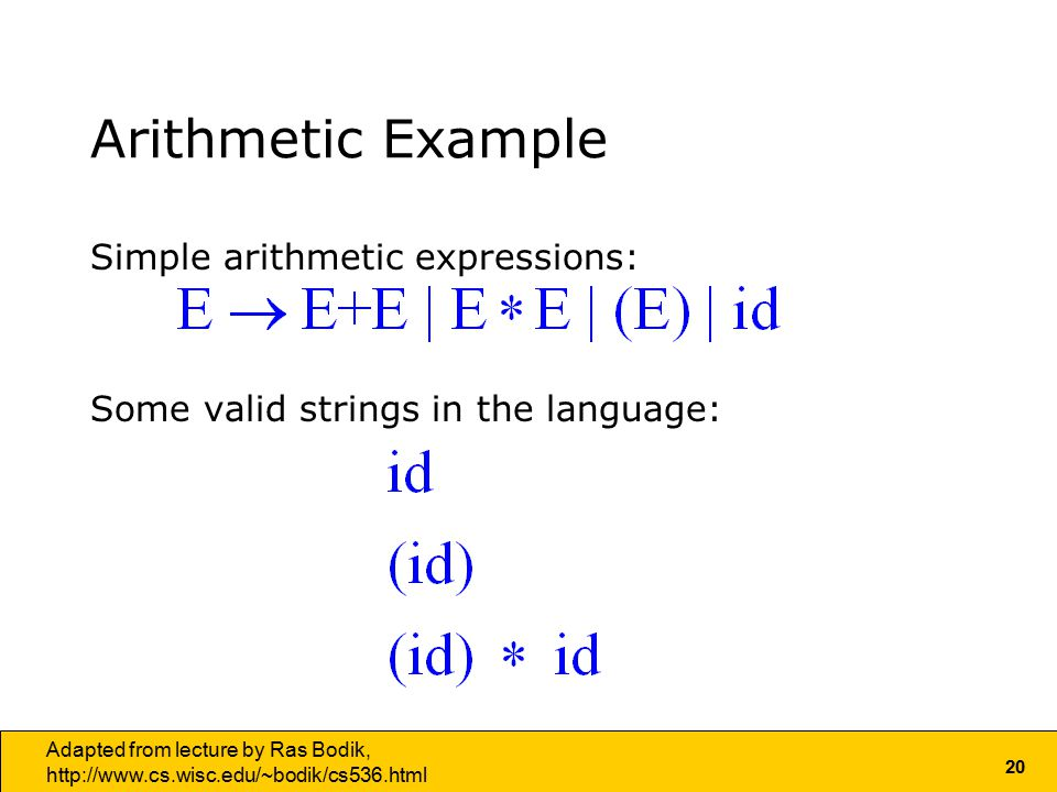 20 Adapted from lecture by Ras Bodik,   Arithmetic Example Simple arithmetic expressions: Some valid strings in the language: