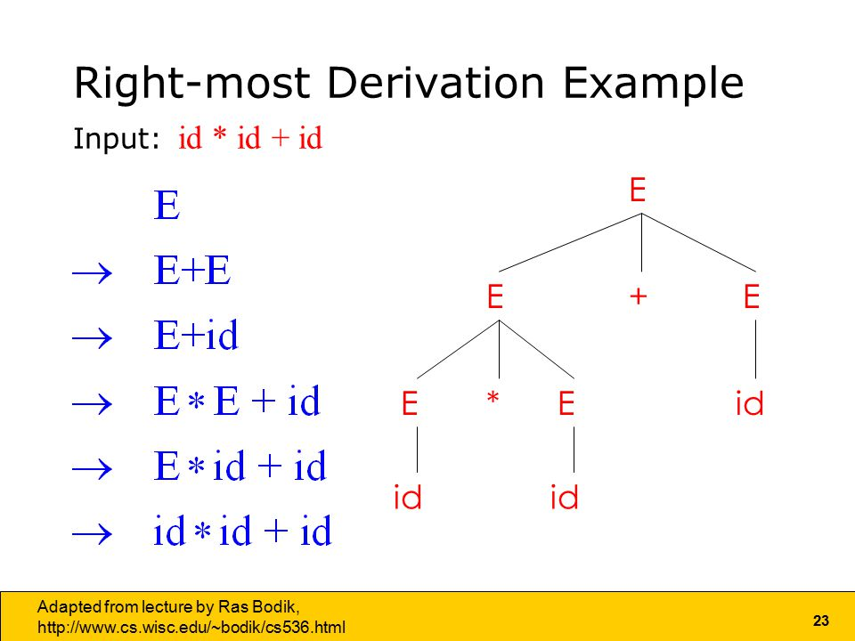 23 Adapted from lecture by Ras Bodik,   Right-most Derivation Example Input: id * id + id E E EE E+ id*
