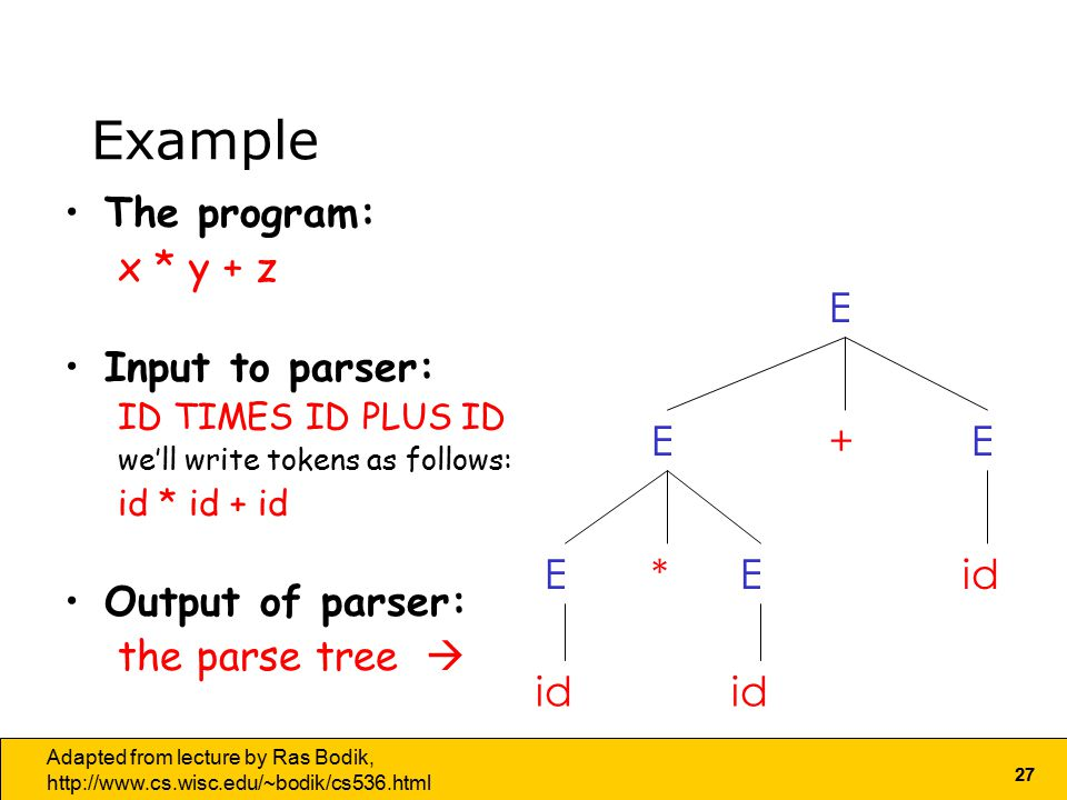 27 Adapted from lecture by Ras Bodik,   Example E E EE E+ id* The program: x * y + z Input to parser: ID TIMES ID PLUS ID we'll write tokens as follows: id * id + id Output of parser: the parse tree 