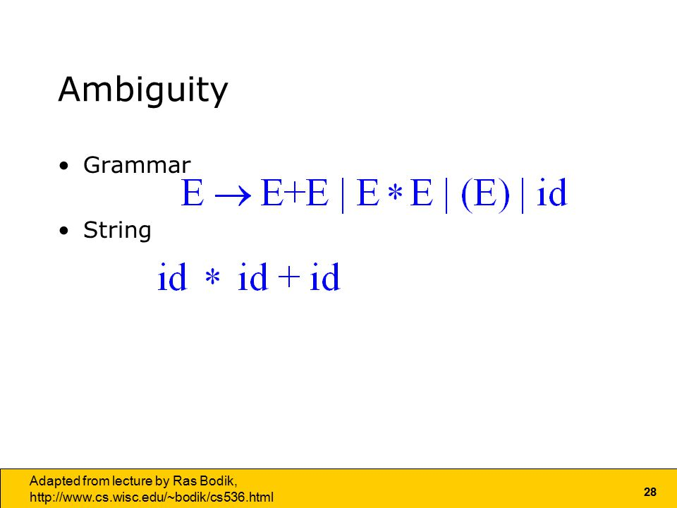 28 Adapted from lecture by Ras Bodik,   Ambiguity Grammar String