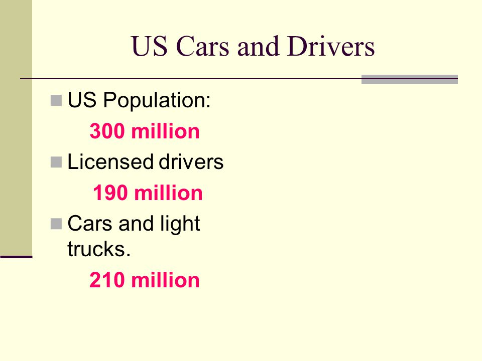 US Cars and Drivers US Population: 300 million Licensed drivers 190 million Cars and light trucks.