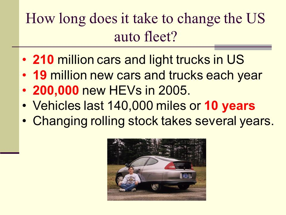 How long does it take to change the US auto fleet.