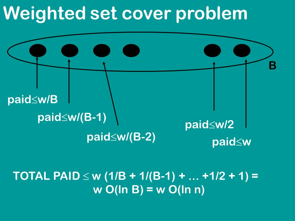 Weighted set cover problem B TOTAL PAID  w (1/B + 1/(B-1) +...