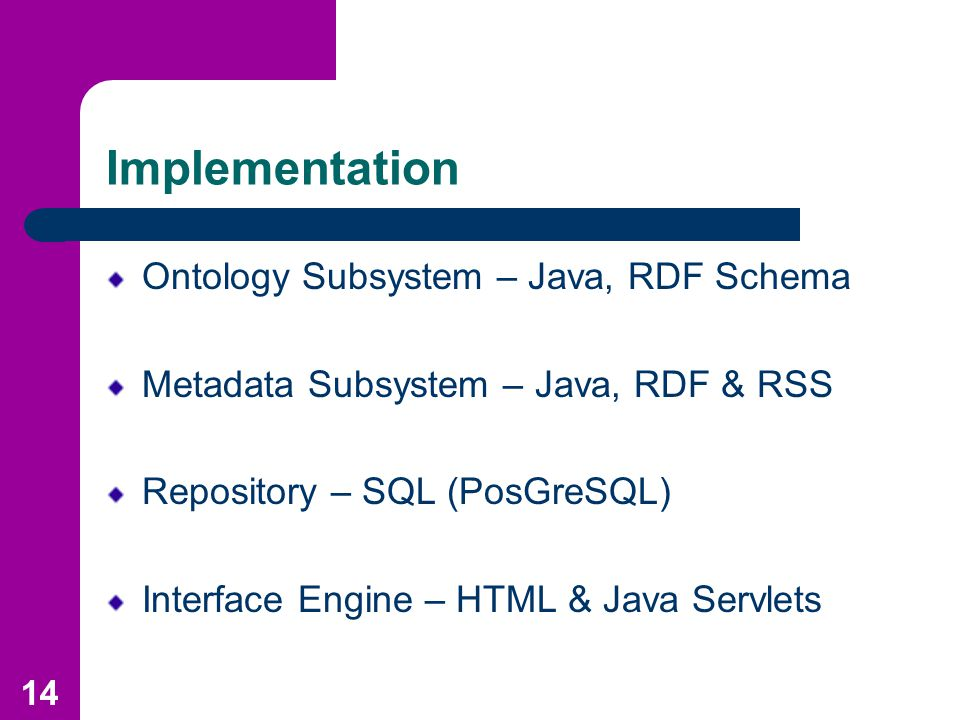14 Implementation Ontology Subsystem – Java, RDF Schema Metadata Subsystem – Java, RDF & RSS Repository – SQL (PosGreSQL) Interface Engine – HTML & Java Servlets