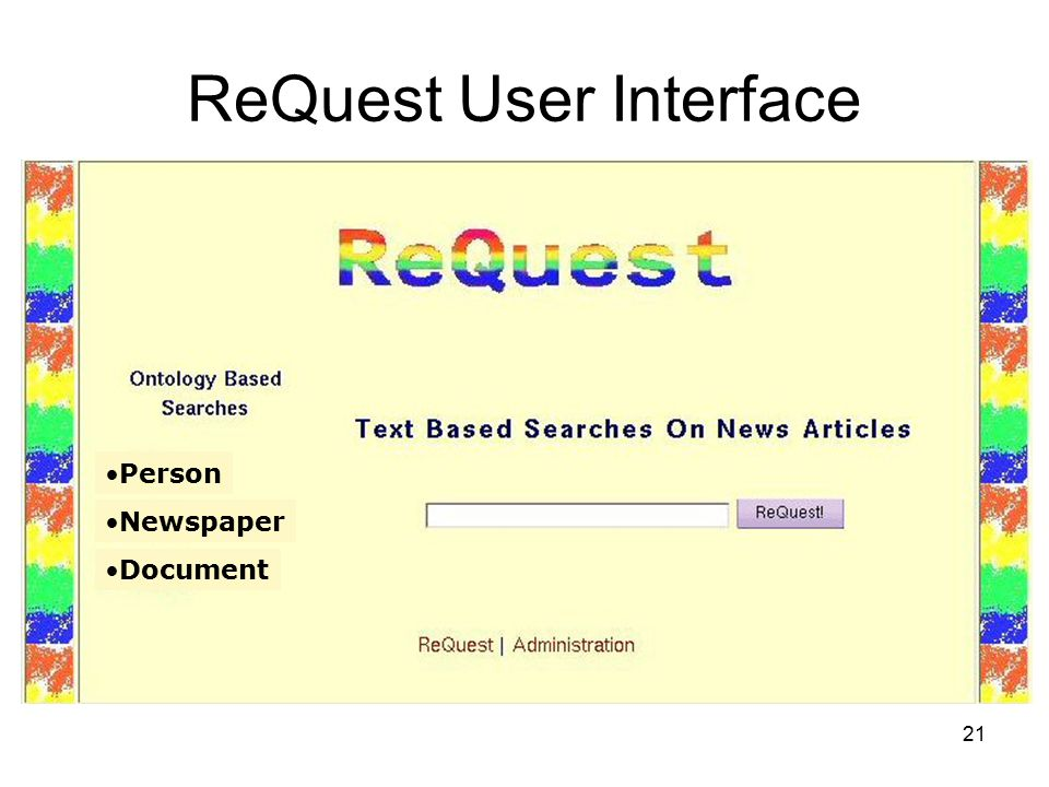 21 ReQuest User Interface Person Newspaper Document