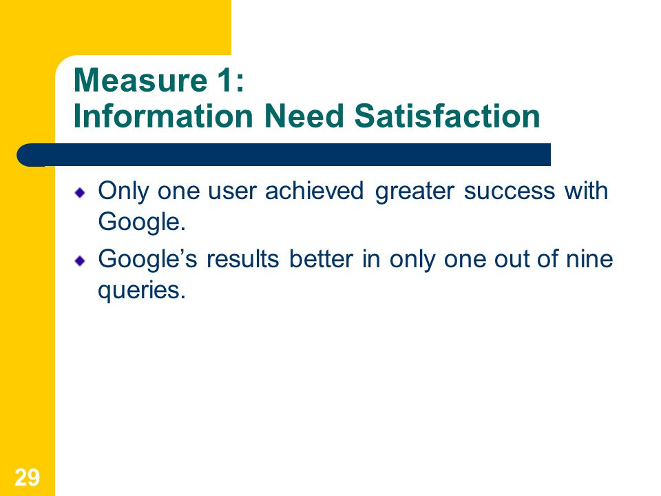 29 Measure 1: Information Need Satisfaction Only one user achieved greater success with Google.