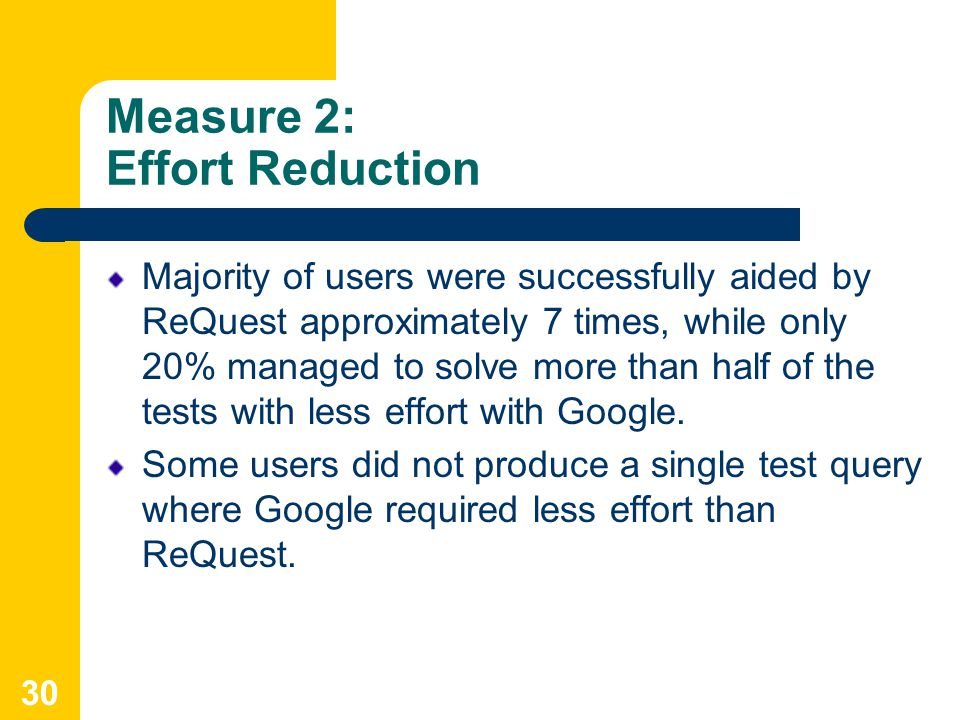 30 Measure 2: Effort Reduction Majority of users were successfully aided by ReQuest approximately 7 times, while only 20% managed to solve more than half of the tests with less effort with Google.