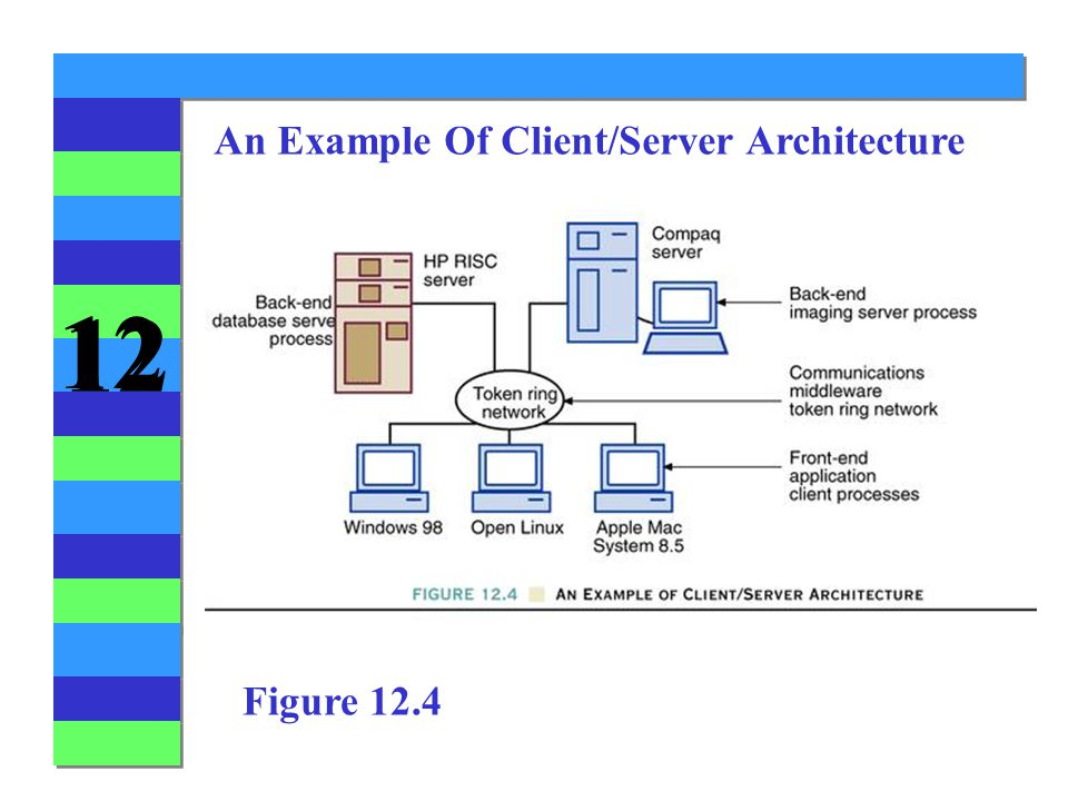 12 Chapter 12 Clientserver Systems Database Systems Design