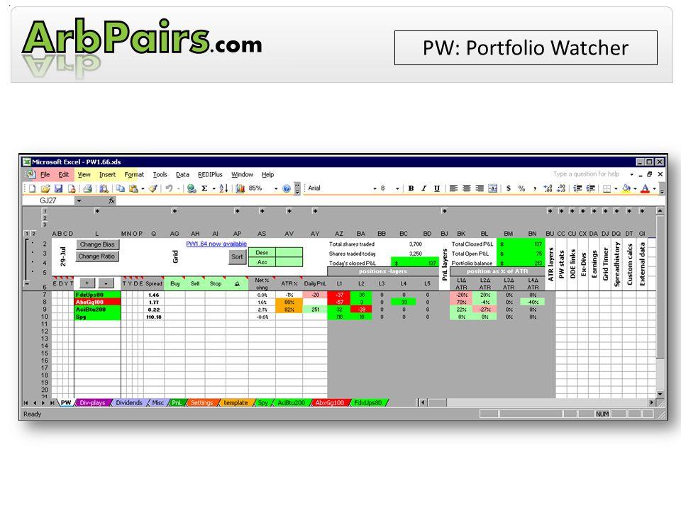 PW: Portfolio Watcher  Key Features Works with REDI+, eSignal