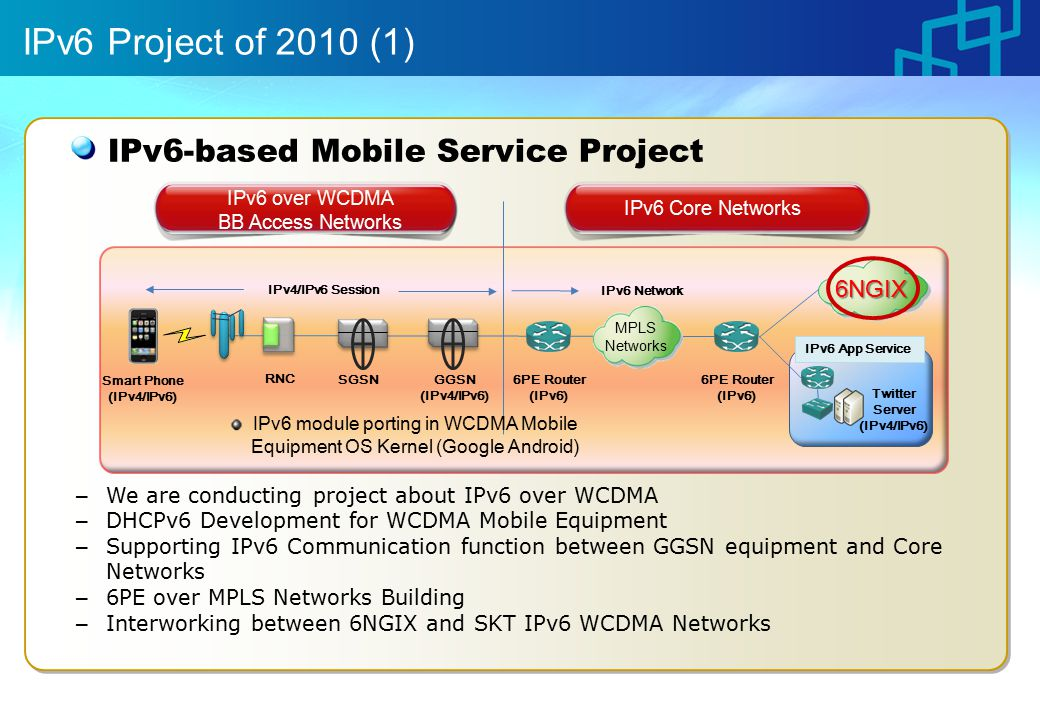 IPv6 Project of 2010 (1) – We are conducting project about IPv6 over WCDMA – DHCPv6 Development for WCDMA Mobile Equipment – Supporting IPv6 Communication function between GGSN equipment and Core Networks – 6PE over MPLS Networks Building – Interworking between 6NGIX and SKT IPv6 WCDMA Networks IPv6 over WCDMA BB Access Networks IPv6 Core Networks 6NGIX MPLS Networks Smart Phone (IPv4/IPv6) RNC SGSNGGSN (IPv4/IPv6) 6PE Router (IPv6) IPv6 App Service Twitter Server (IPv4/IPv6) IPv4/IPv6 Session IPv6 Network IPv6 module porting in WCDMA Mobile Equipment OS Kernel (Google Android) IPv6-based Mobile Service Project