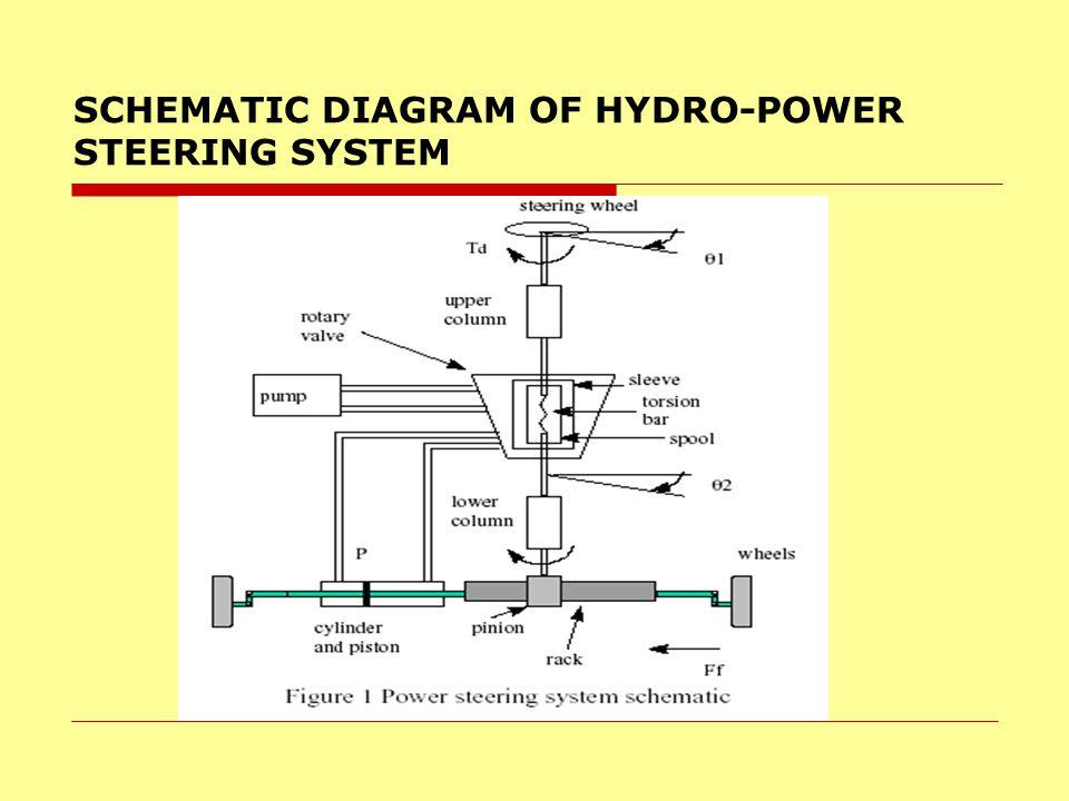 Amazing Power Steering Schematic Diagram Wiring Diagram Data Schema Wiring Digital Resources Bemuashebarightsorg
