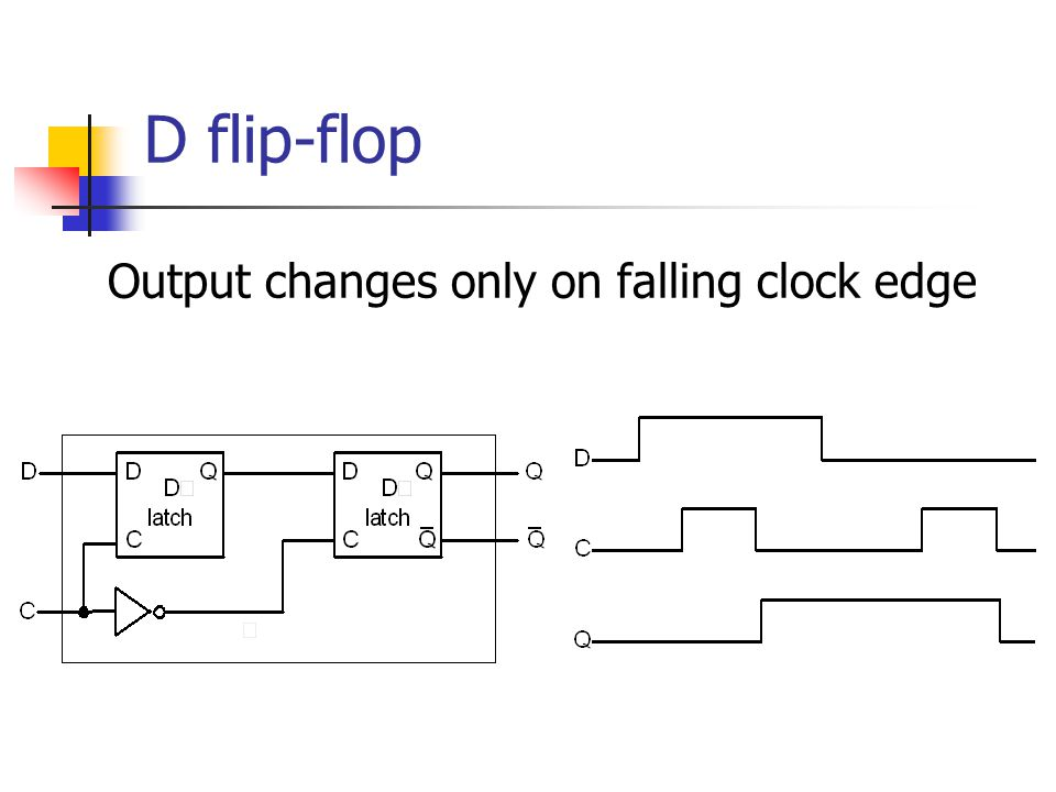 D flip-flop Output changes only on falling clock edge