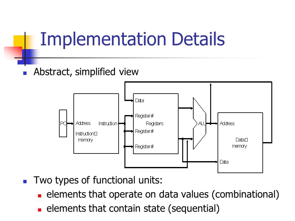 Abstract, simplified view Two types of functional units: elements that operate on data values (combinational) elements that contain state (sequential) Implementation Details