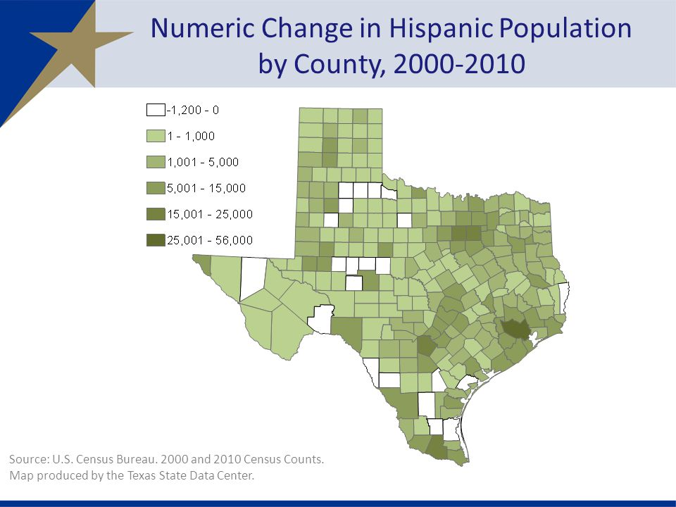 Numeric Change in Hispanic Population by County, Source: U.S.