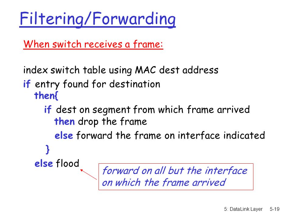 5: DataLink Layer5-19 Filtering/Forwarding When switch receives a frame: index switch table using MAC dest address if entry found for destination then{ if dest on segment from which frame arrived then drop the frame else forward the frame on interface indicated } else flood forward on all but the interface on which the frame arrived