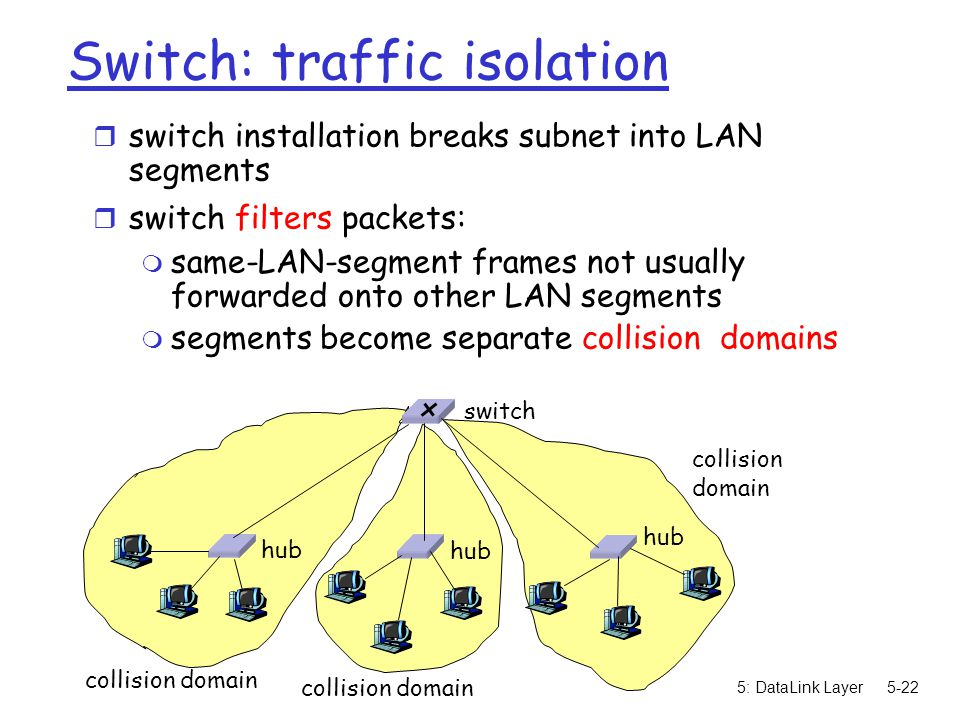 5: DataLink Layer5-22 Switch: traffic isolation r switch installation breaks subnet into LAN segments r switch filters packets: m same-LAN-segment frames not usually forwarded onto other LAN segments m segments become separate collision domains hub switch collision domain