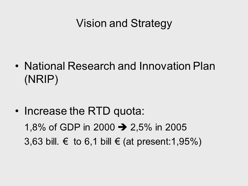 Vision and Strategy National Research and Innovation Plan (NRIP) Increase the RTD quota: 1,8% of GDP in 2000  2,5% in ,63 bill.
