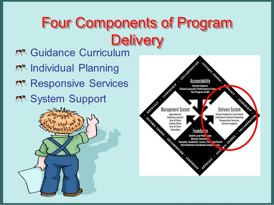 What Is A Comprehensive School Counseling Program Ppt Download
