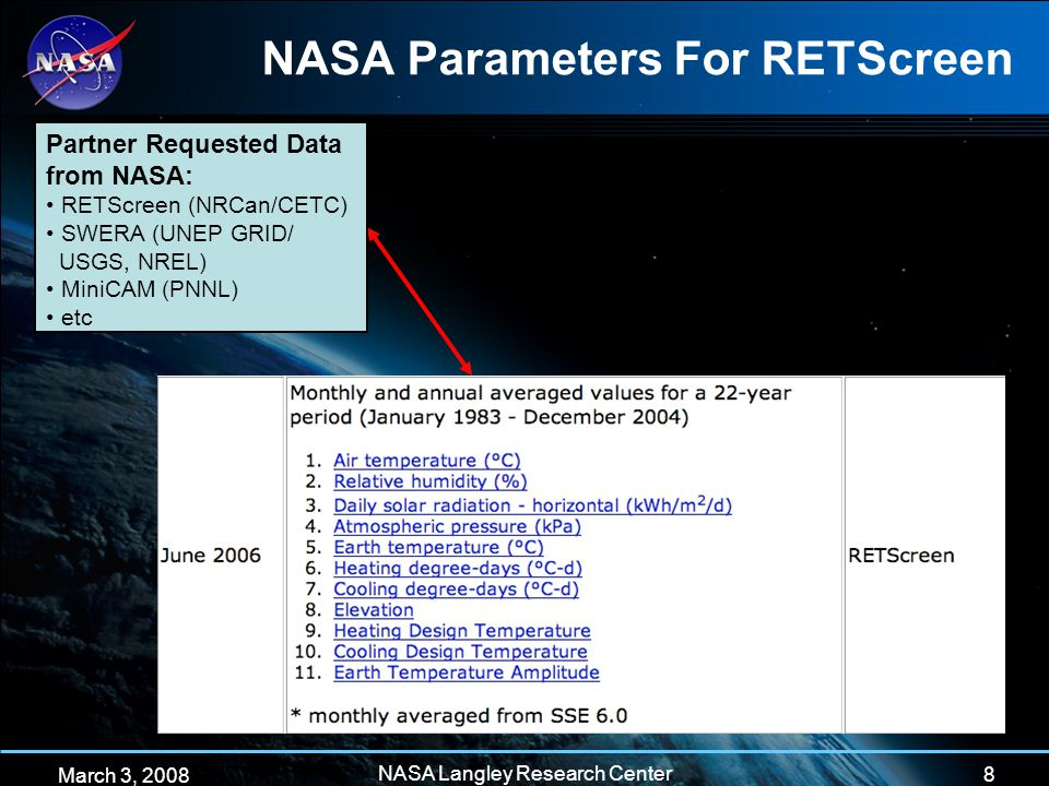 8 March 3, 2008 NASA Langley Research Center NASA Parameters For RETScreen Partner Requested Data from NASA: RETScreen (NRCan/CETC) SWERA (UNEP GRID/ USGS, NREL) MiniCAM (PNNL) etc