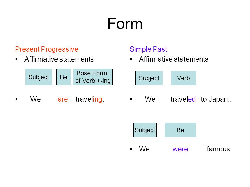 Form Present Progressive Affirmative statements We are traveling.