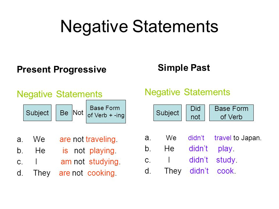 Negative Statements Present Progressive Negative Statements a.We are not traveling.