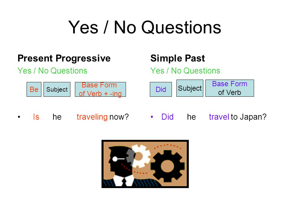 Yes / No Questions Present Progressive Yes / No Questions Is he traveling now.