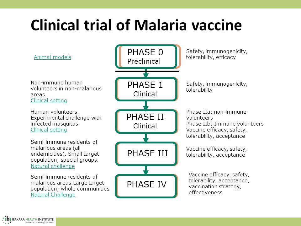 C linical r esearch. Contents drug development process pre.