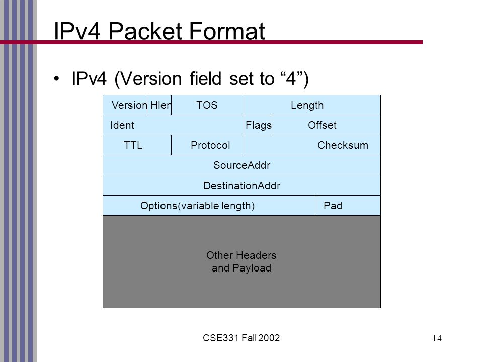CSE331 Fall IPv4 Packet Format IPv4 (Version field set to 4 ) Version Hlen TOS Length Ident Flags Offset TTL Protocol Checksum SourceAddr DestinationAddr Options(variable length) Pad Other Headers and Payload