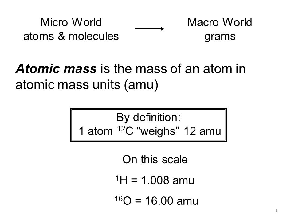 "1 By definition: 1 atom 12 C ""weighs"" 12 amu On this scale 1"