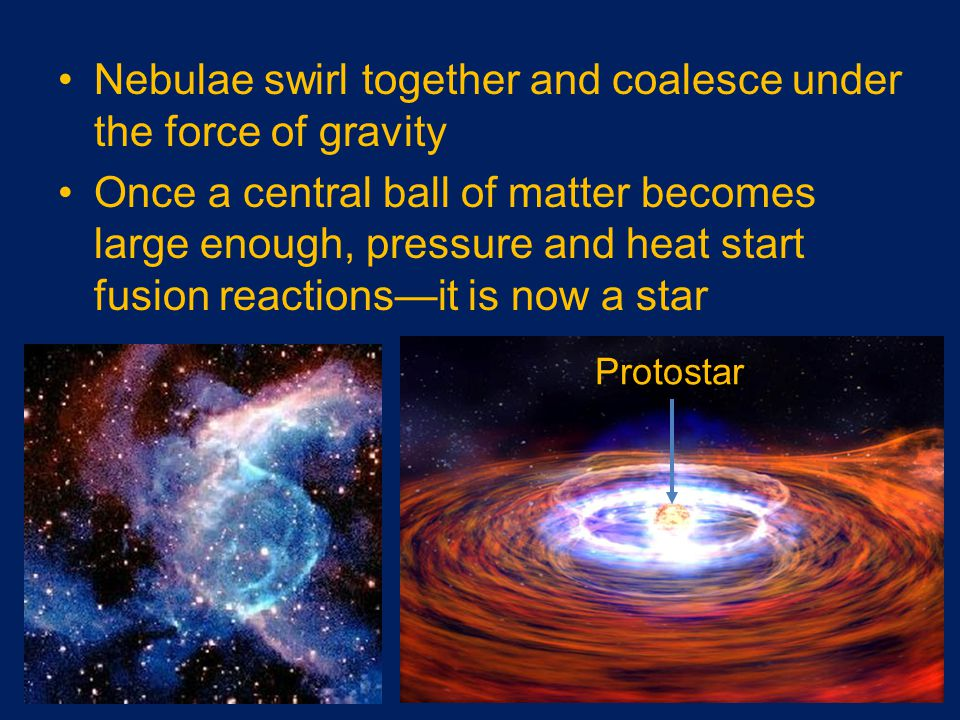 Nebulae swirl together and coalesce under the force of gravity Once a central ball of matter becomes large enough, pressure and heat start fusion reactions—it is now a star Protostar