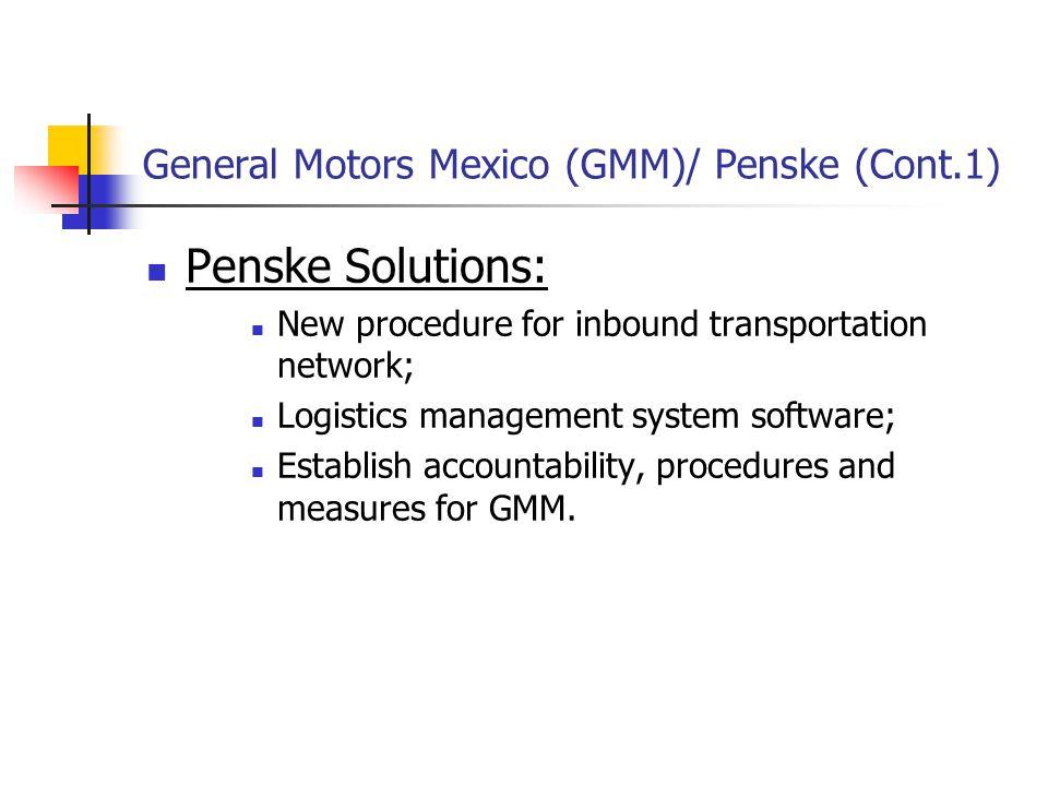 International Logistics & 3PLs  Contents Basics of