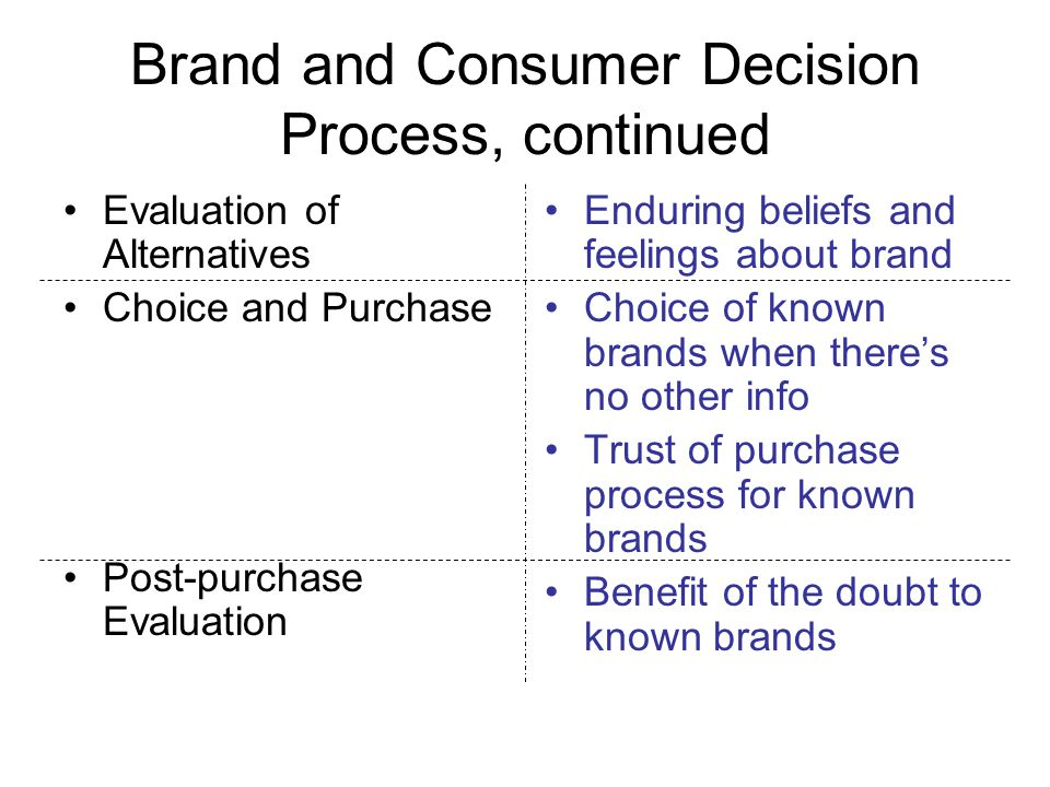 Brand and Consumer Decision Process, continued Evaluation of Alternatives Choice and Purchase Post-purchase Evaluation Enduring beliefs and feelings about brand Choice of known brands when there's no other info Trust of purchase process for known brands Benefit of the doubt to known brands