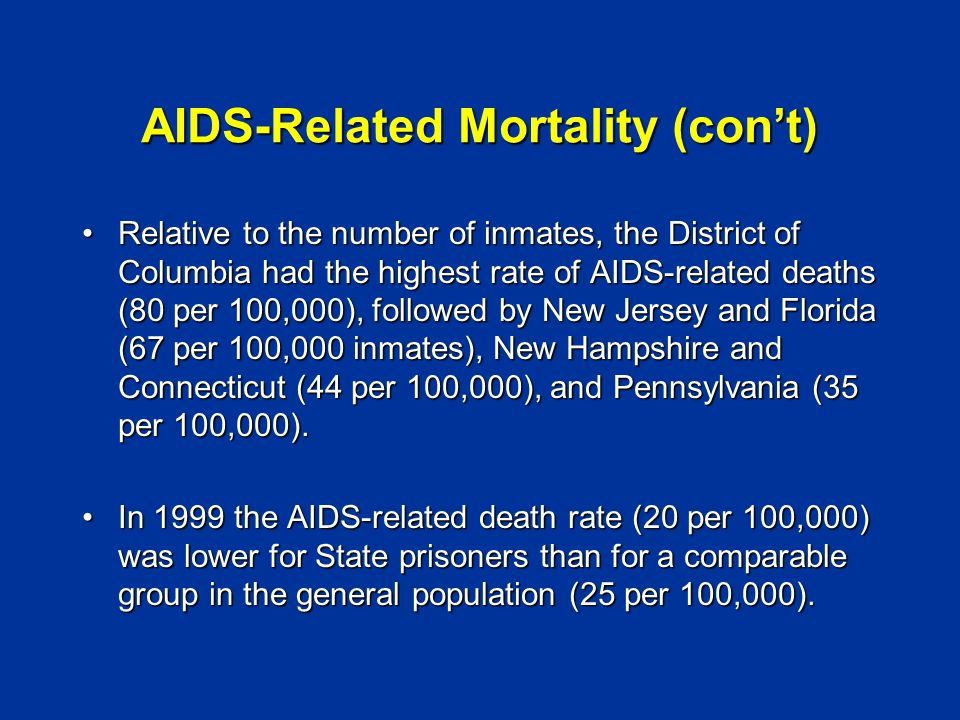 AIDS-Related Mortality (con't) Relative to the number of inmates, the District of Columbia had the highest rate of AIDS-related deaths (80 per 100,000), followed by New Jersey and Florida (67 per 100,000 inmates), New Hampshire and Connecticut (44 per 100,000), and Pennsylvania (35 per 100,000).Relative to the number of inmates, the District of Columbia had the highest rate of AIDS-related deaths (80 per 100,000), followed by New Jersey and Florida (67 per 100,000 inmates), New Hampshire and Connecticut (44 per 100,000), and Pennsylvania (35 per 100,000).