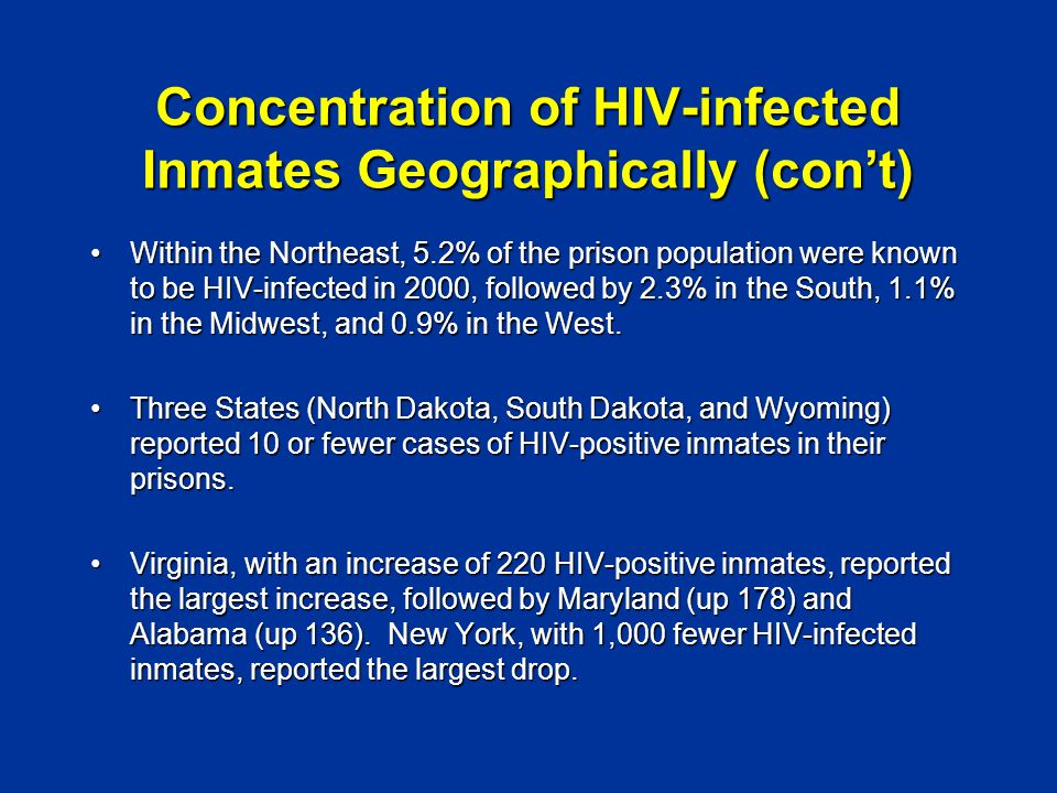 Concentration of HIV-infected Inmates Geographically (con't) Within the Northeast, 5.2% of the prison population were known to be HIV-infected in 2000, followed by 2.3% in the South, 1.1% in the Midwest, and 0.9% in the West.Within the Northeast, 5.2% of the prison population were known to be HIV-infected in 2000, followed by 2.3% in the South, 1.1% in the Midwest, and 0.9% in the West.