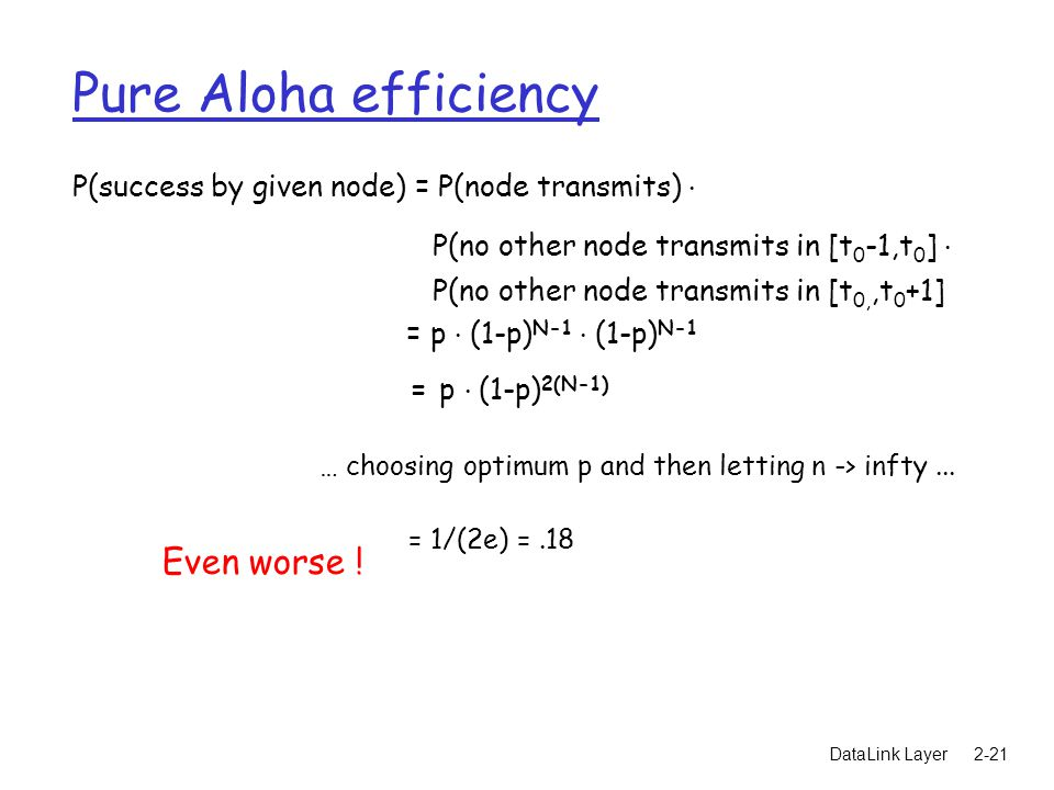 DataLink Layer2-21 Pure Aloha efficiency P(success by given node) = P(node transmits).