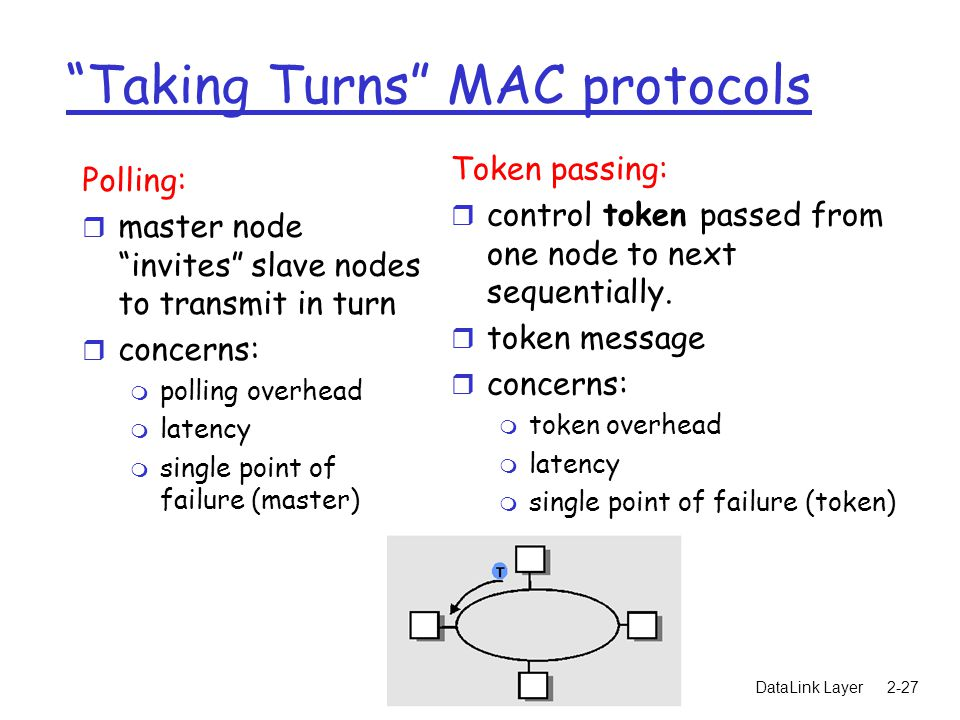 DataLink Layer2-27 Taking Turns MAC protocols Polling: r master node invites slave nodes to transmit in turn r concerns: m polling overhead m latency m single point of failure (master) Token passing: r control token passed from one node to next sequentially.